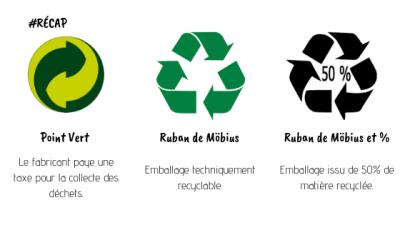logo écologique de Moebius RPET 100 fabricant de plastique recylé et recyclale HLP